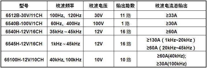 电容器纹波试验台型号示例