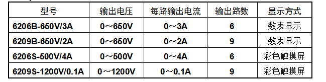 交流老化电源型号示例