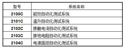 能效/安规自动化测试系统型号示例