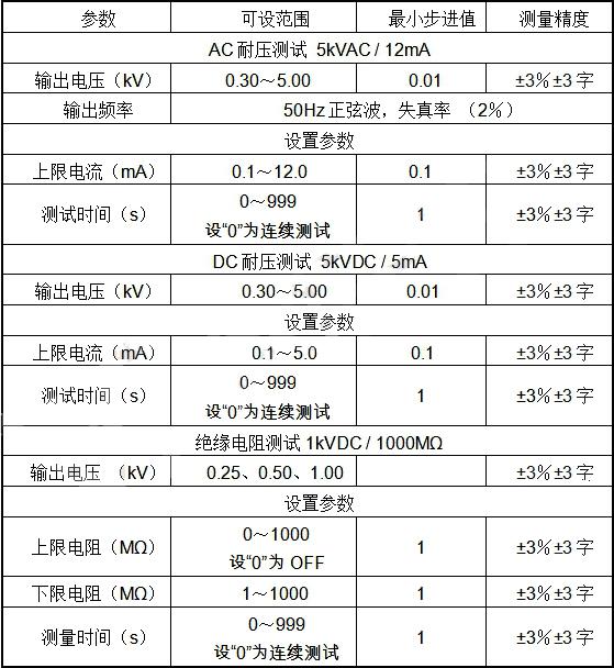 耐压测试仪技术指标