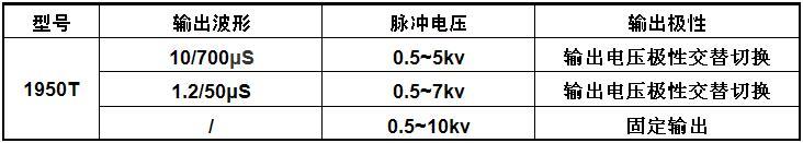 浪涌脉冲发生器规格参数