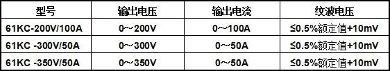 大功率程控直流电源型号示例