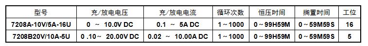 电池循环测试系统型号示例