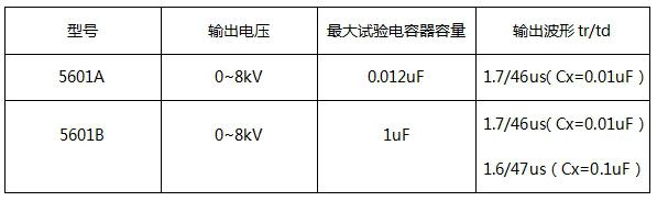 电容器脉冲电压试验台型号示例
