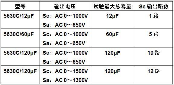 电容器耐久性试验台型号示例