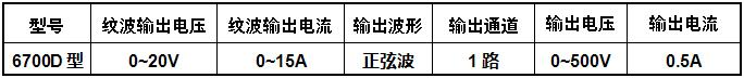 极限纹波电流试验台规格参数