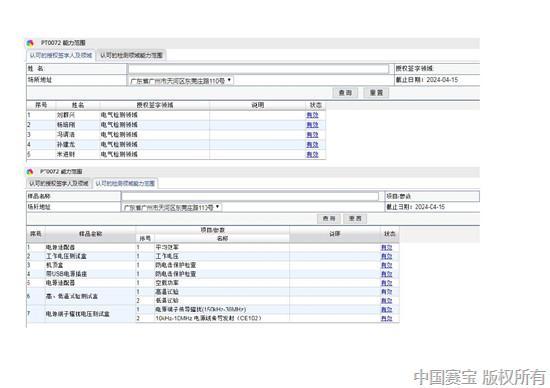 附件5:CNAS PT0072认可证书及其附件_页面_3.jpg