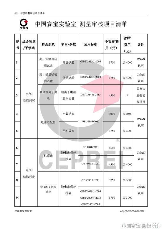 附件2:中国赛宝实验室测量审核项目清单_页面_1.jpg